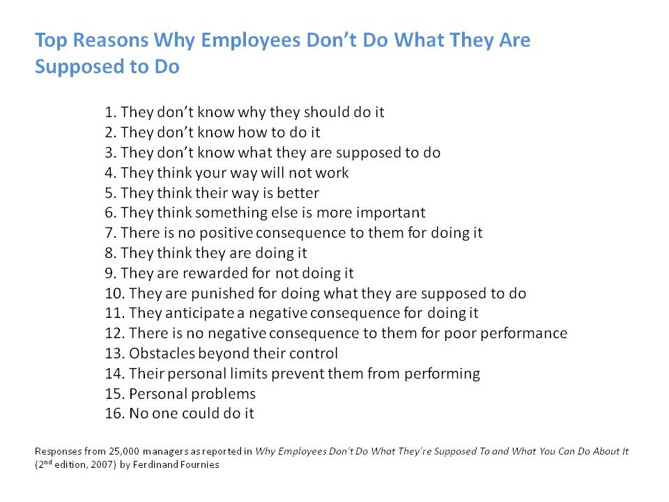 Top Reasons Why Employees Don't Do What They Are Supposed ...